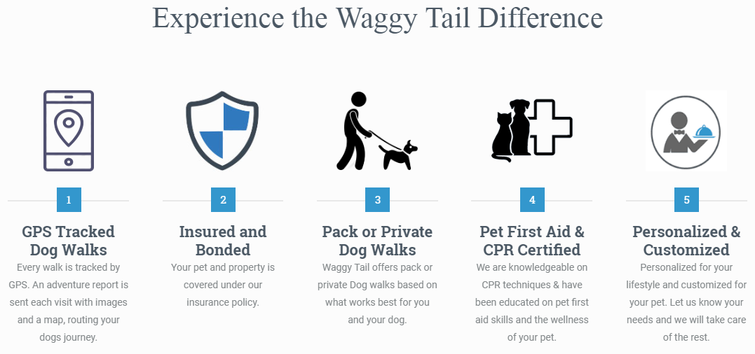 Waggy Tail Difference